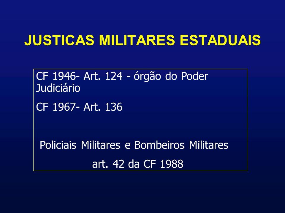 JUSTICAS MILITARES ESTADUAIS CF 1946- Art. 124 - órgão do Poder Judiciário CF 1967- Art.
