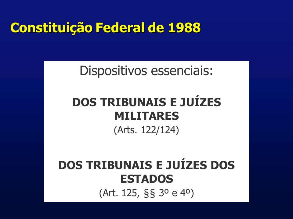 Constituição Federal de 1988 Dispositivos essenciais: DOS TRIBUNAIS E JUÍZES MILITARES (Arts.