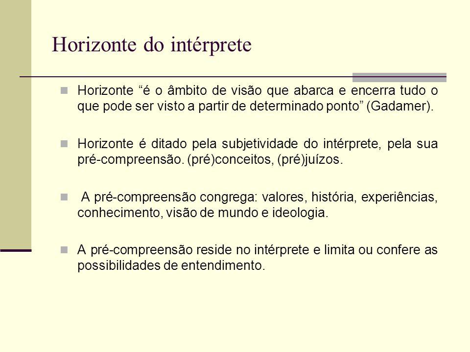 Horizonte do intérprete Horizonte é o âmbito de visão que abarca e encerra tudo o que pode ser visto a partir de determinado ponto (Gadamer).