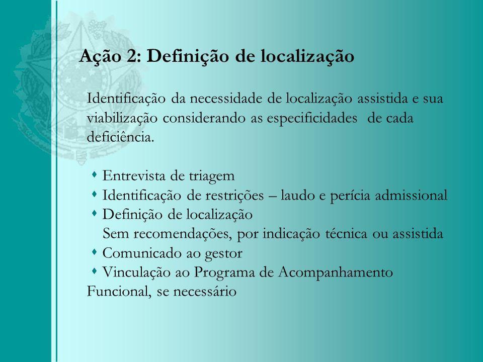 Ação 2: Definição de localização Identificação da necessidade de localização assistida e sua viabilização considerando as especificidades de cada deficiência.