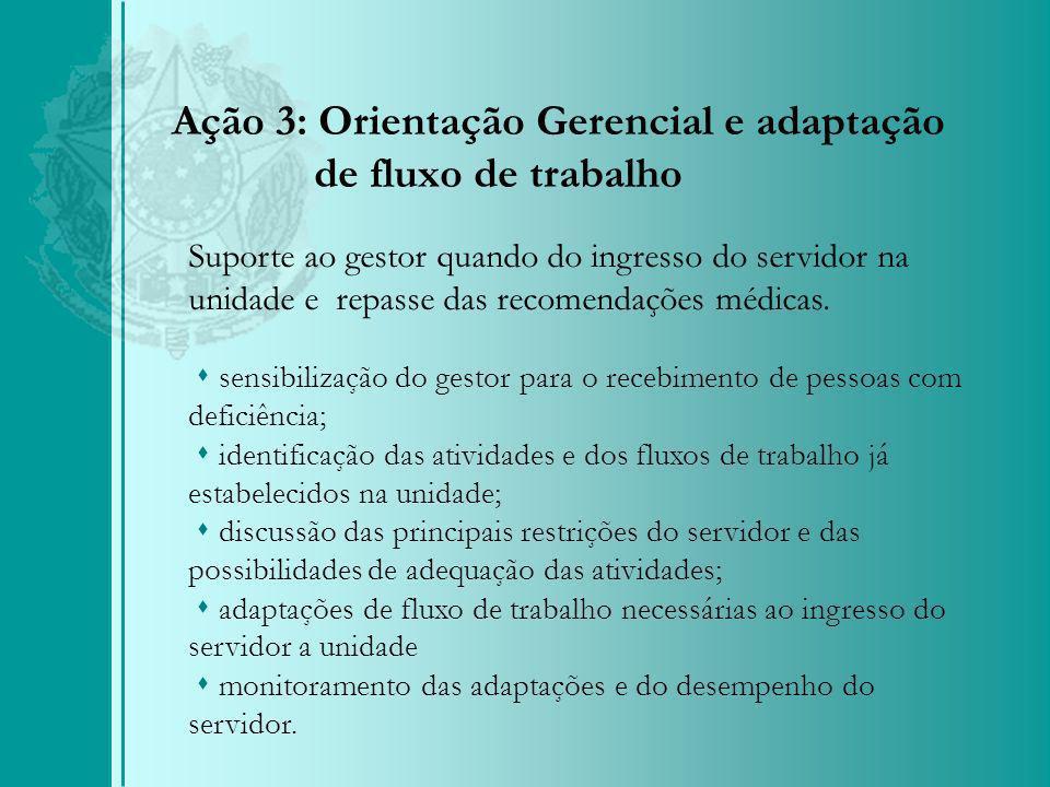 Ação 3: Orientação Gerencial e adaptação de fluxo de trabalho Suporte ao gestor quando do ingresso do servidor na unidade e repasse das recomendações médicas.