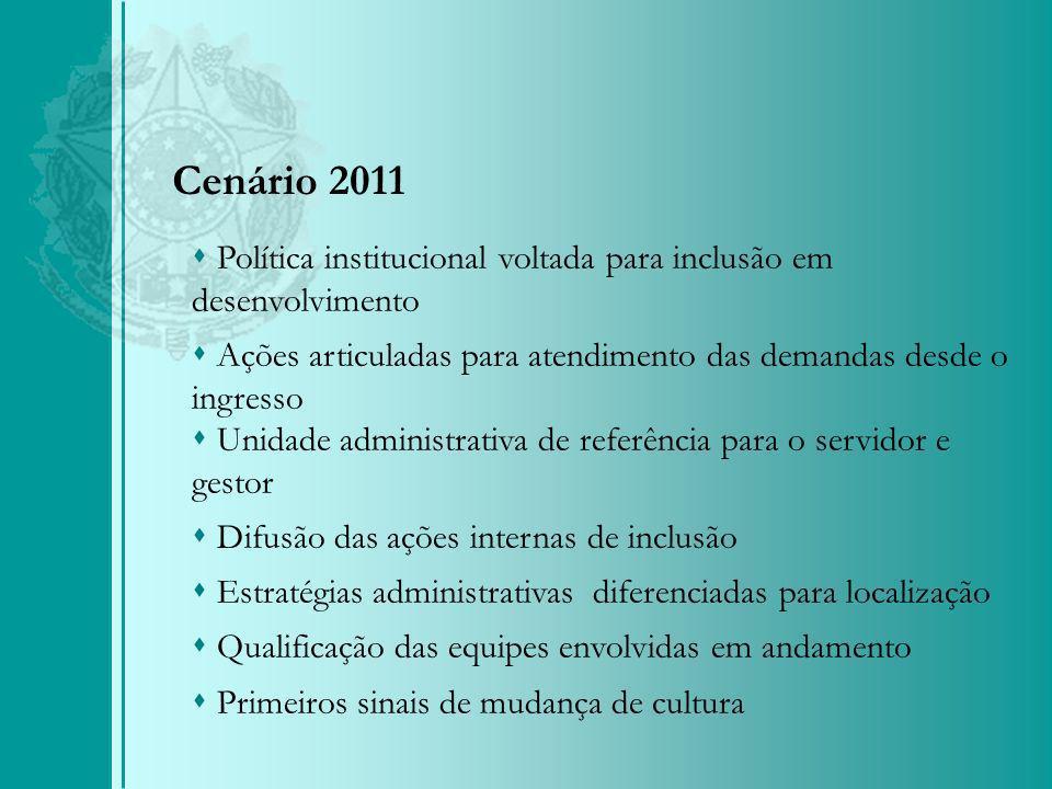 Cenário 2011 Política institucional voltada para inclusão em desenvolvimento Ações articuladas para atendimento das demandas desde o ingresso Unidade