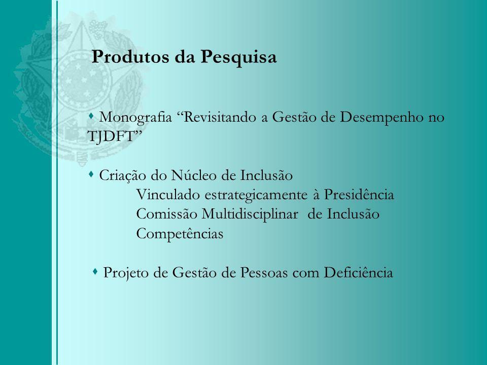 Monografia Revisitando a Gestão de Desempenho no TJDFT Criação do Núcleo de Inclusão Vinculado estrategicamente à Presidência Comissão Multidisciplinar de Inclusão Competências Projeto de Gestão de Pessoas com Deficiência Produtos da Pesquisa