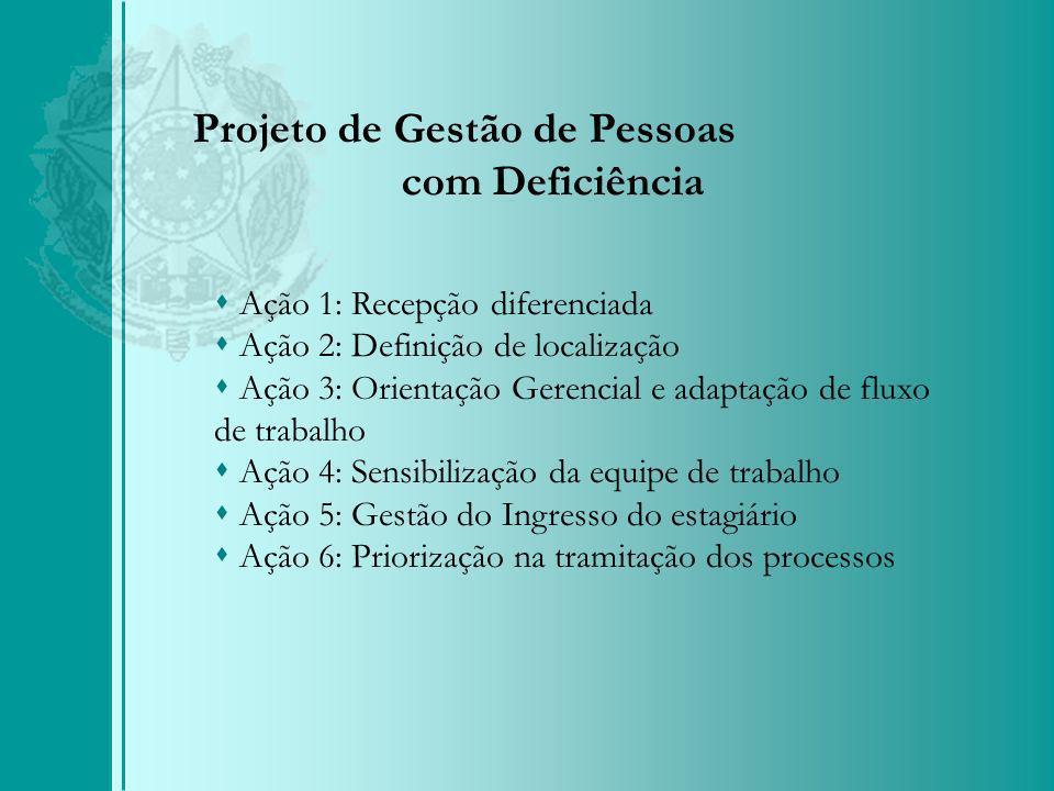 Projeto de Gestão de Pessoas com Deficiência Ação 1: Recepção diferenciada Ação 2: Definição de localização Ação 3: Orientação Gerencial e adaptação d