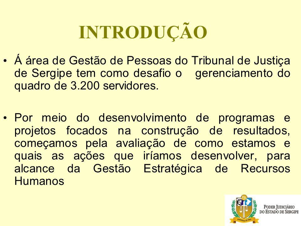 INTRODUÇÃO Á área de Gestão de Pessoas do Tribunal de Justiça de Sergipe tem como desafio o gerenciamento do quadro de 3.200 servidores.