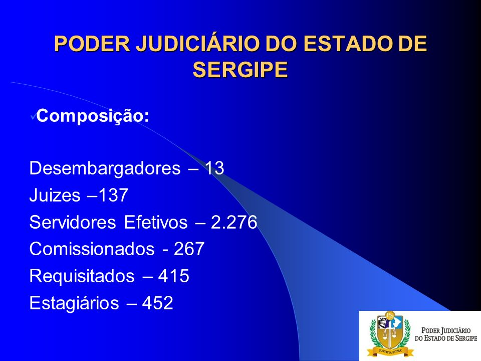 PODER JUDICIÁRIO DO ESTADO DE SERGIPE Composição: Desembargadores – 13 Juizes –137 Servidores Efetivos – 2.276 Comissionados - 267 Requisitados – 415