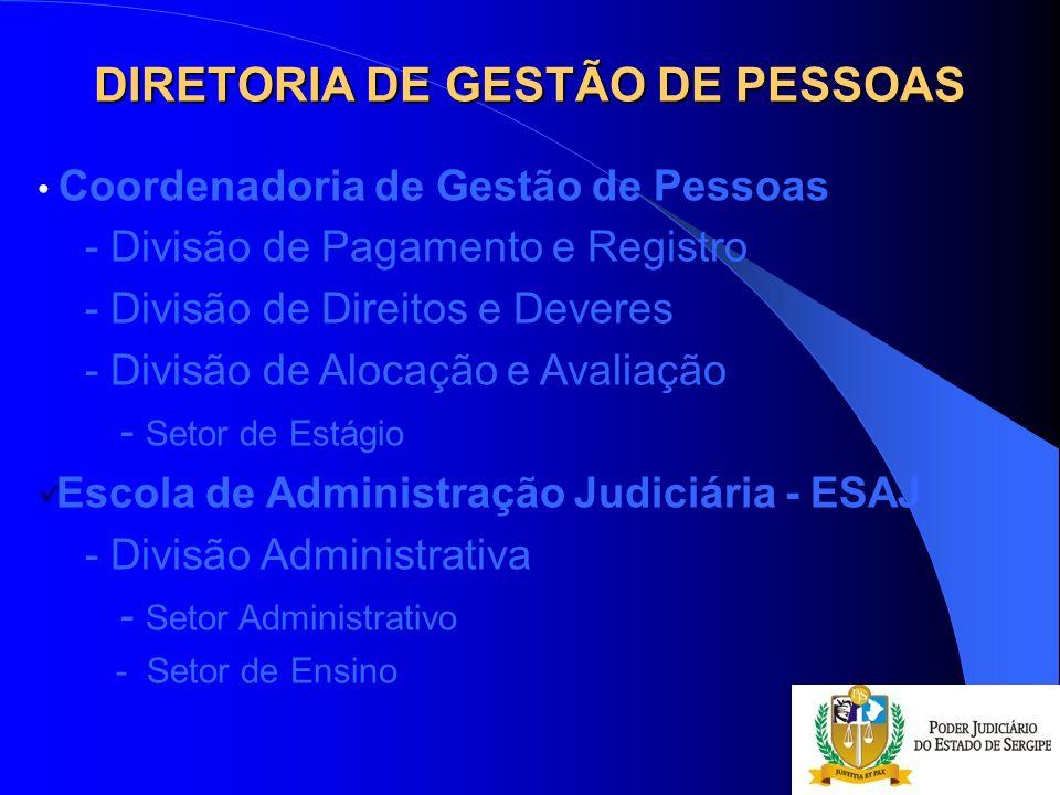 DIRETORIA DE GESTÃO DE PESSOAS Coordenadoria de Gestão de Pessoas - Divisão de Pagamento e Registro - Divisão de Direitos e Deveres - Divisão de Aloca