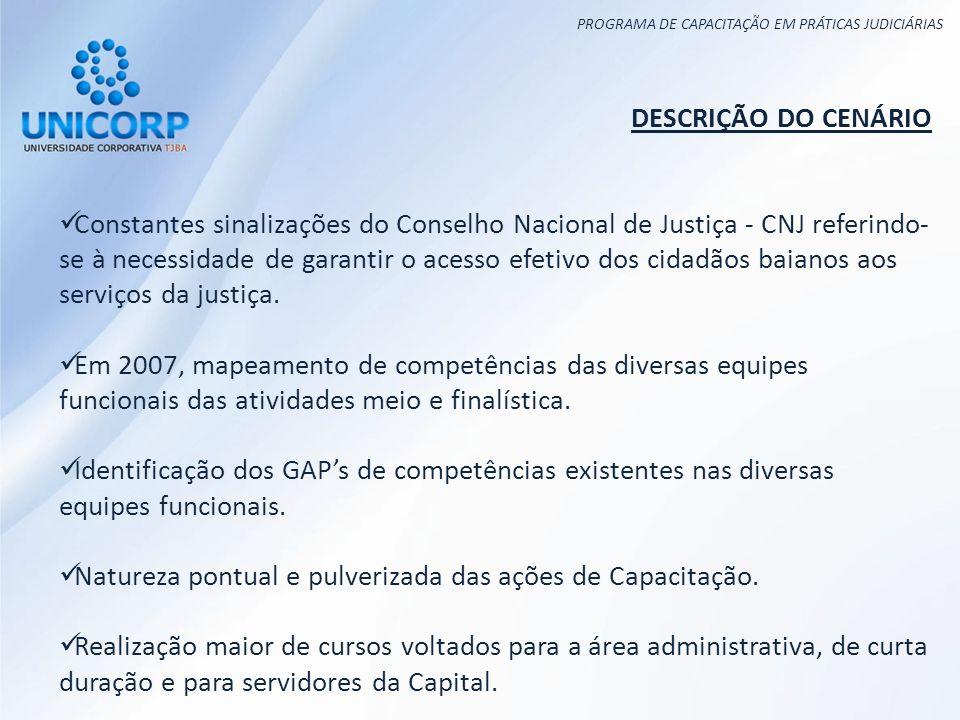 PROGRAMA DE CAPACITAÇÃO EM PRÁTICAS JUDICIÁRIAS DESCRIÇÃO DO CENÁRIO Constantes sinalizações do Conselho Nacional de Justiça - CNJ referindo- se à nec