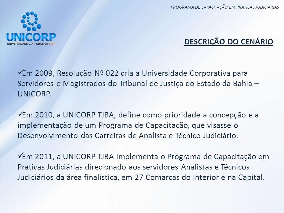 PROGRAMA DE CAPACITAÇÃO EM PRÁTICAS JUDICIÁRIAS DESCRIÇÃO DO CENÁRIO Em 2009, Resolução Nº 022 cria a Universidade Corporativa para Servidores e Magistrados do Tribunal de Justiça do Estado da Bahia – UNICORP.