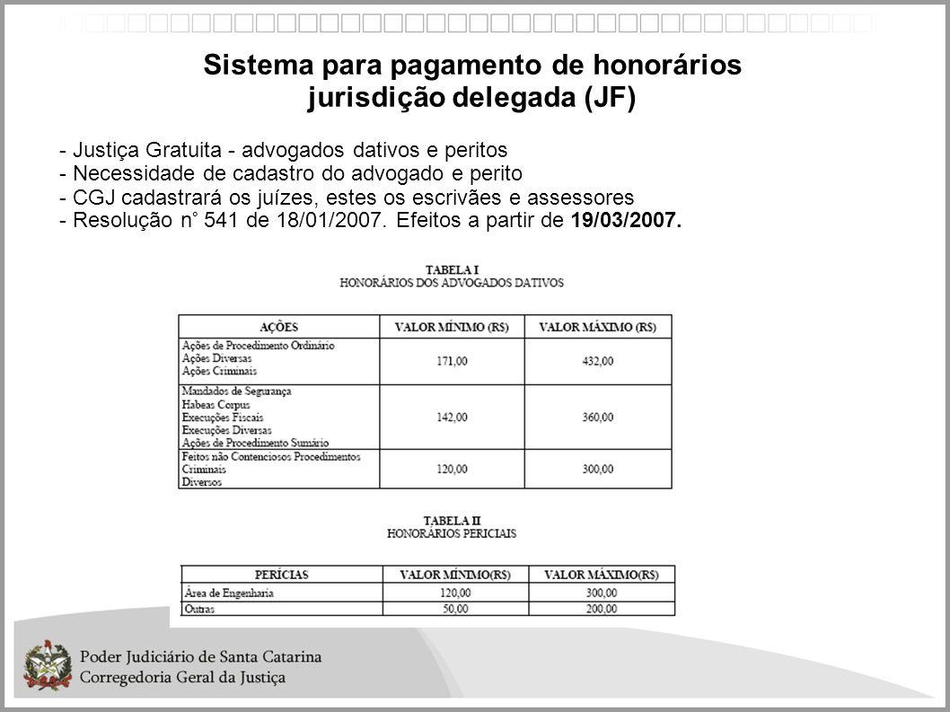 Sistema para pagamento de honorários jurisdição delegada (JF) - Justiça Gratuita - advogados dativos e peritos - Necessidade de cadastro do advogado e