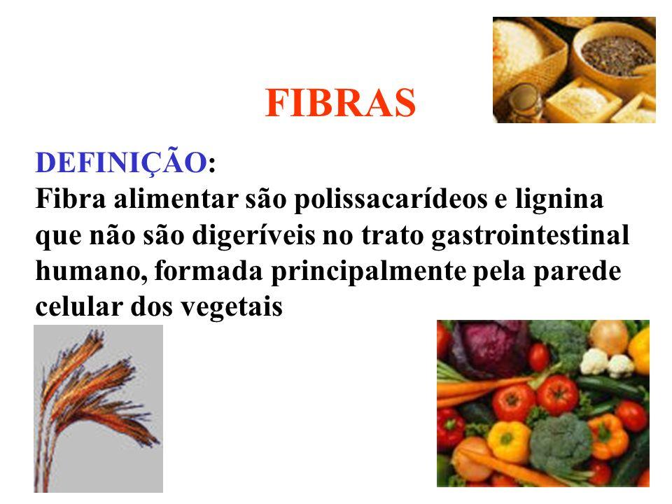 FIBRAS DEFINIÇÃO: Fibra alimentar são polissacarídeos e lignina que não são digeríveis no trato gastrointestinal humano, formada principalmente pela p