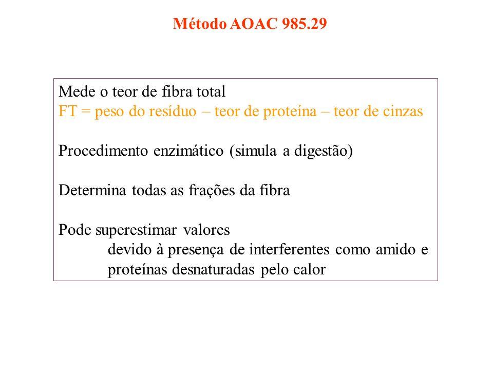 pesagem da amostra desengordurada Tampão (pH 8,2) + - amilase (95 a 100 C por 15 min) Resfriar/ protease (60 C por 30 min) Ajustar pH 4,0 a 4,7 / amiloglucosidade (60 C por 30 min) Fibra Alimentar Total Determinação de Proteína Determinação de Cinzas Método AOAC 985.29 Precipitar Fibra solúvel em etanol Filtra e lavar com etanol e acetona cadinho poro 40 – 60 m Secagem em estufa até peso constante (RESÍDUO)
