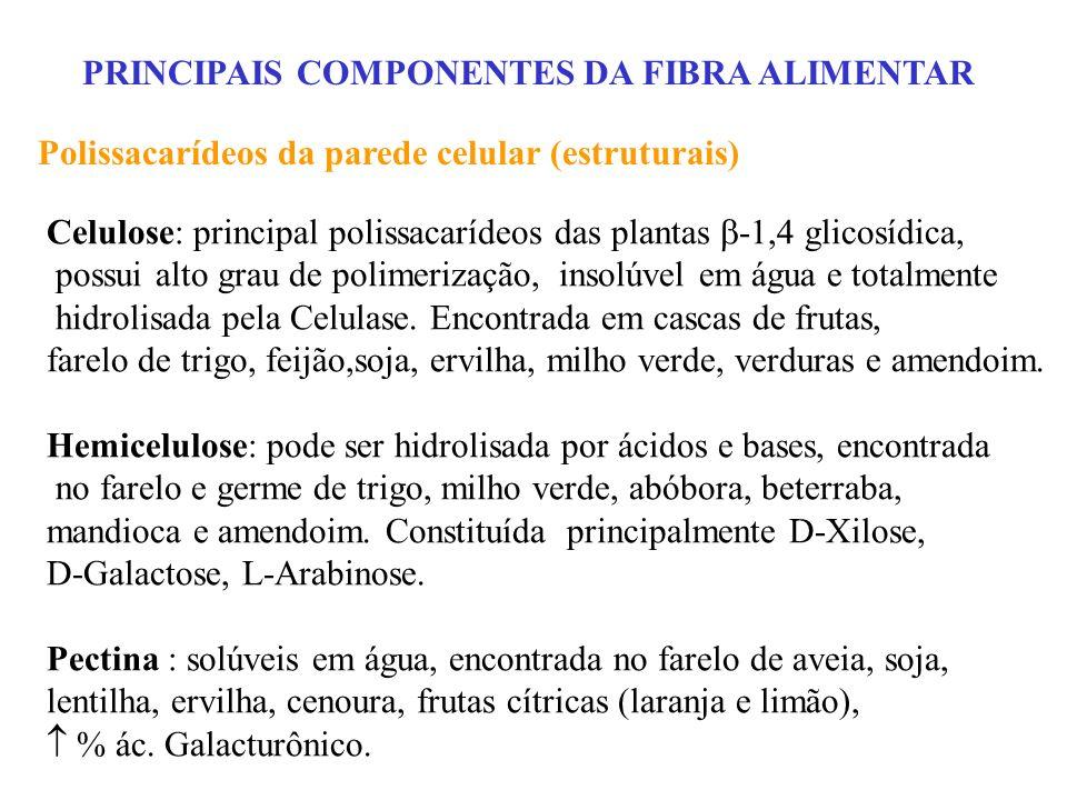 PRINCIPAIS COMPONENTES DA FIBRA ALIMENTAR Polissacarídeos não estruturais Hidrocolóides : solúveis em água e formam soluções viscosas ou dispersões em água morna ou quente, são gomas, mucilagens e polissacarídeos provenientes de algas.
