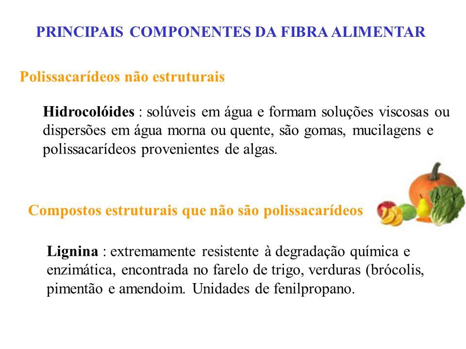 PRINCIPAIS COMPONENTES DA FIBRA ALIMENTAR Polissacarídeos não estruturais Hidrocolóides : solúveis em água e formam soluções viscosas ou dispersões em
