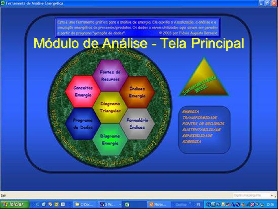 Módulo de Análise - Tela Principal
