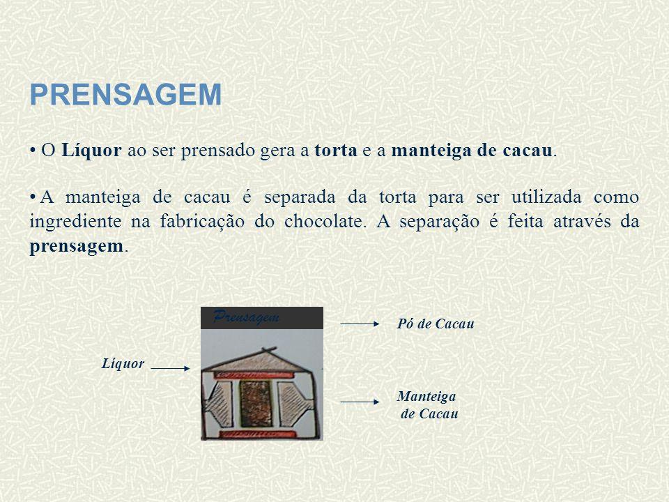 O cacau prensado é quebrado em pedaços pequenos, moído e colocado em sacos de papel, sendo então vendido para as fábricas de chocolate como Pó de Cacau.