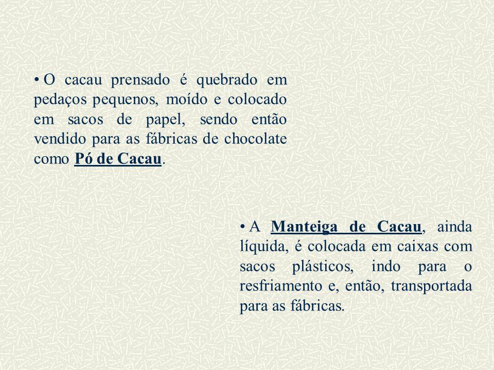 ESTADOS PRODUTORES ESTADOQUANTIDADE Bahia129,329 mil de ton.