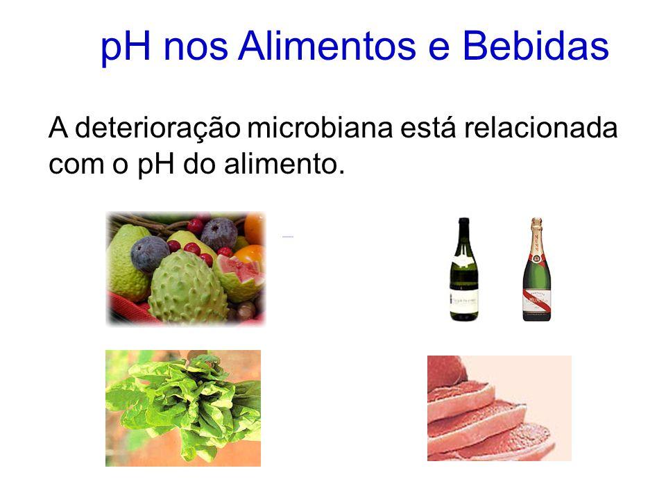 Alimento Carne Frango Peixe Leite Clara de ovo Tomate Maçã Banana Milho Alface Cenoura pH 5,5 – 6,2 6,2 – 6,4 6,6 – 6,8 6,3 – 6,5 9,0 –10,0 4,2 – 4,3