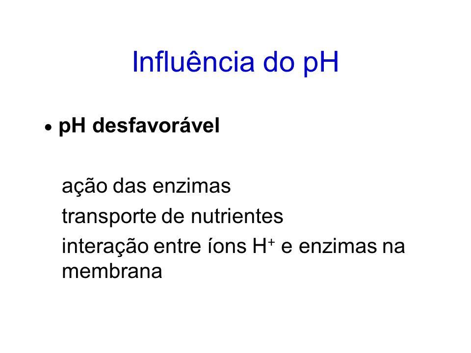 pH nos Alimentos e Bebidas A deterioração microbiana está relacionada com o pH do alimento.