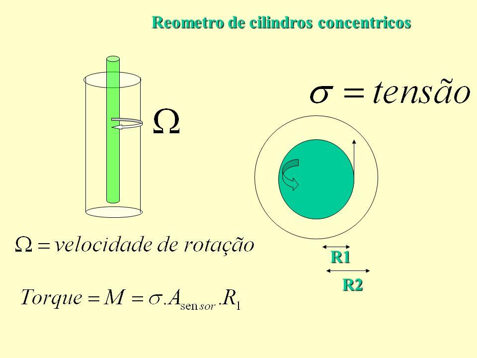 Reometro de cilindros concentricos R1 R2