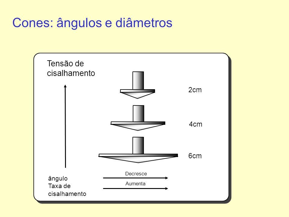Cones: ângulos e diâmetros 2cm 4cm 6cm Tensão de cisalhamento ângulo Taxa de cisalhamento Decresce Aumenta