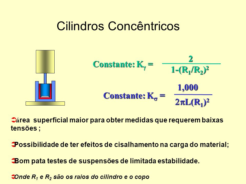 Cilindros Concêntricos Constante: K = 2 1-(R 1 /R 2 ) 2 Constante: K = 1,000 L(R 1 ) 2 L(R 1 ) 2 á rea superficial maior para obter medidas que requerem baixas tensões ; Ü ÜPossibilidade de ter efeitos de cisalhamento na carga do material; Ü ÜBom pata testes de suspensões de limitada estabilidade.