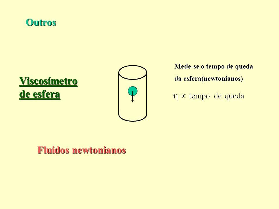 Viscosímetro de esfera Mede-se o tempo de queda da esfera(newtonianos) Fluidos newtonianos Outros