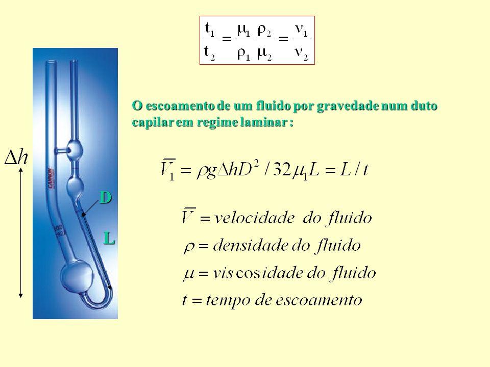 D L O escoamento de um fluido por gravedade num duto capilar em regime laminar :
