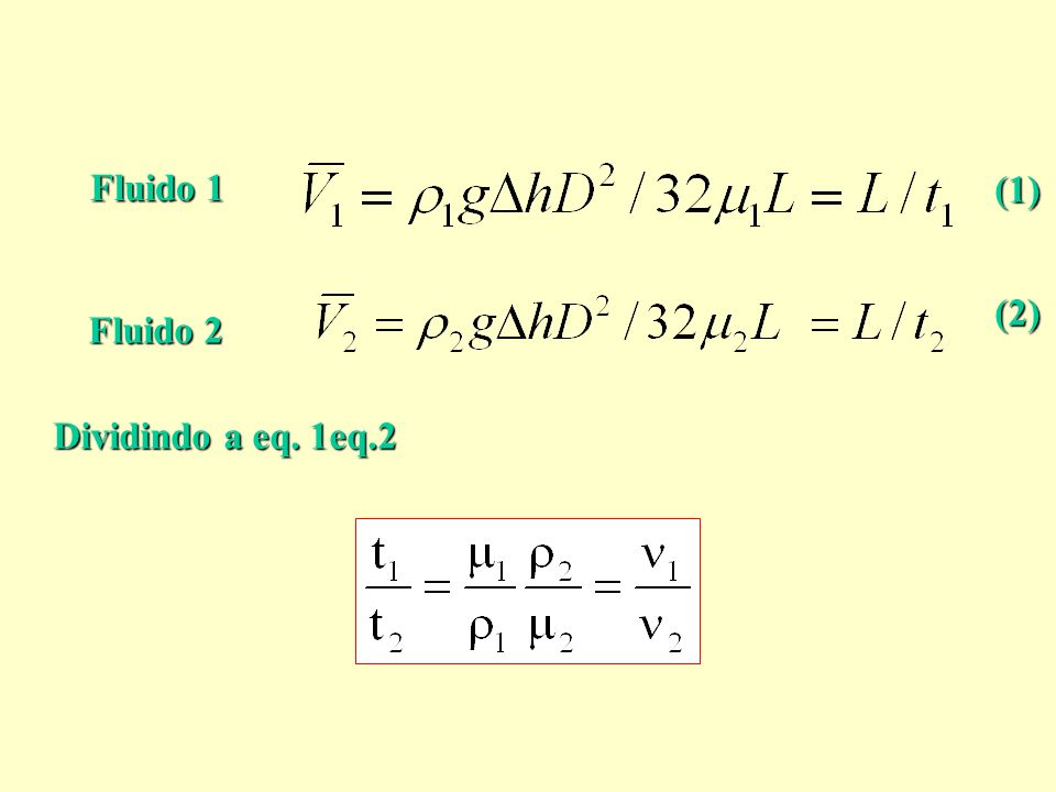 Fluido 1 Fluido 2 (1) (2) Dividindo a eq. 1eq.2