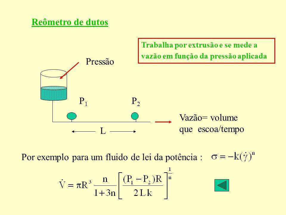 Reômetro de dutos Trabalha por extrusão e se mede a vazão em função da pressão aplicada Por exemplo para um fluido de lei da potência : Pressão P1P1 P2P2 Vazão= volume que escoa/tempo L