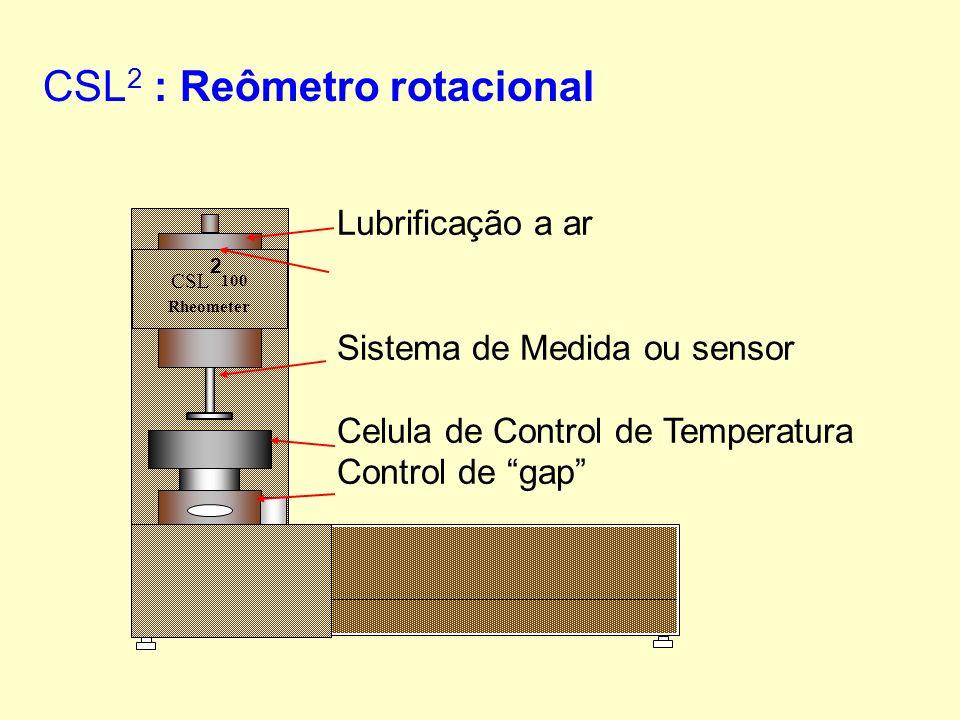 CSL 2 : Reômetro rotacional CSL 100 Rheometer Lubrificação a ar Sistema de Medida ou sensor Celula de Control de Temperatura Control de gap 2