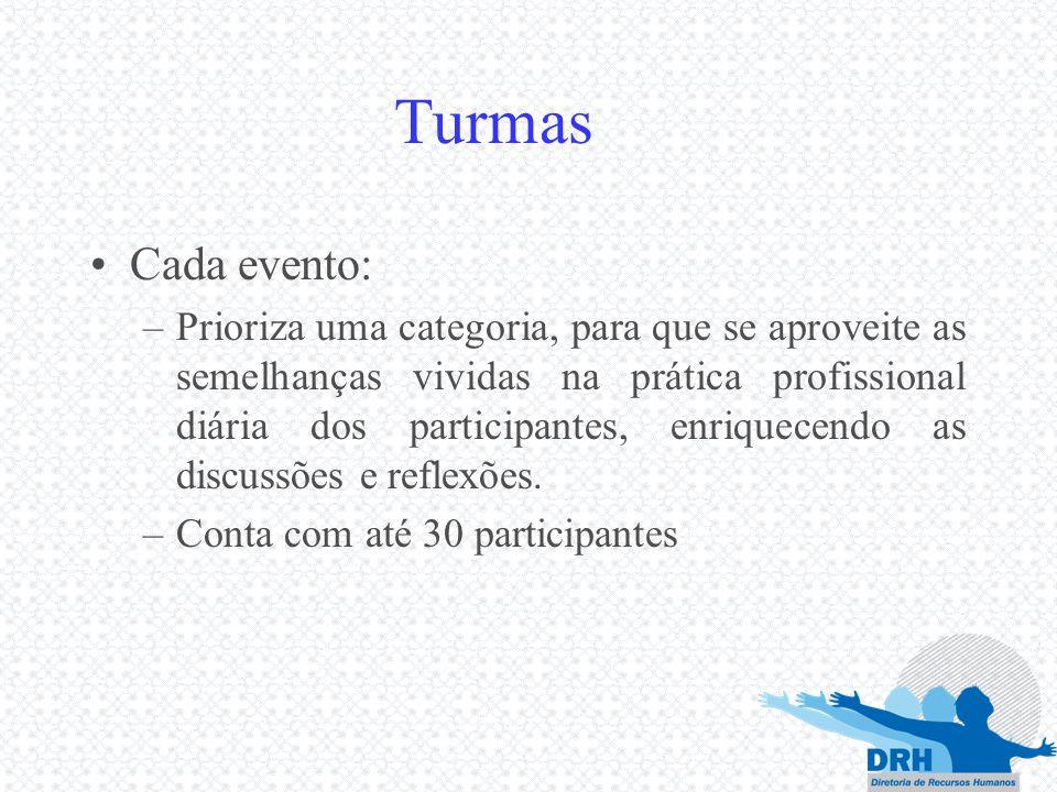 Turmas Cada evento: –Prioriza uma categoria, para que se aproveite as semelhanças vividas na prática profissional diária dos participantes, enriquecen