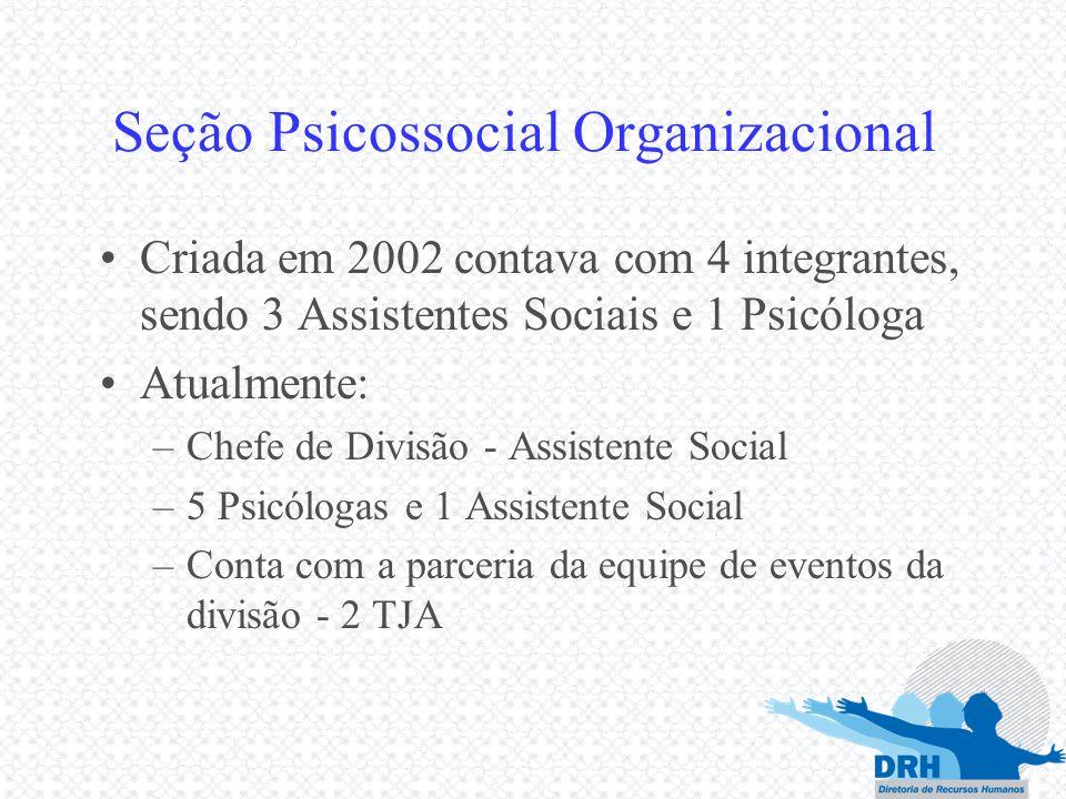 Criada em 2002 contava com 4 integrantes, sendo 3 Assistentes Sociais e 1 Psicóloga Atualmente: –Chefe de Divisão - Assistente Social –5 Psicólogas e