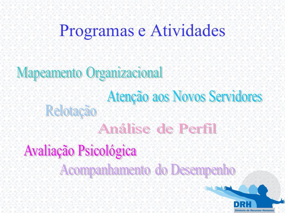 Programas e Atividades