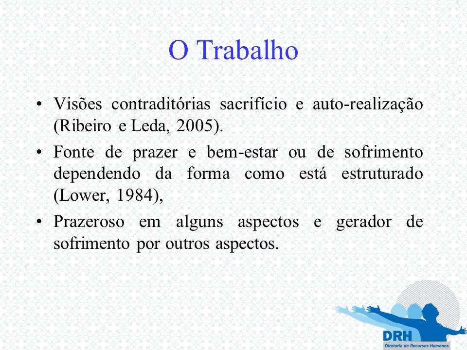 O Trabalho Visões contraditórias sacrifício e auto-realização (Ribeiro e Leda, 2005). Fonte de prazer e bem-estar ou de sofrimento dependendo da forma
