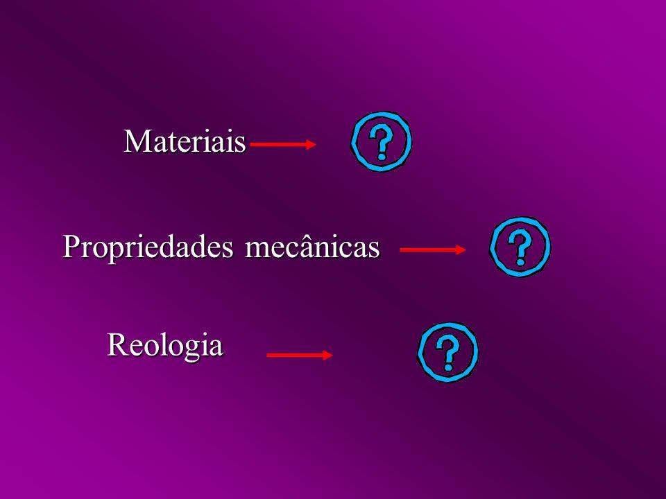 Materiais Propriedades mecânicas Reologia