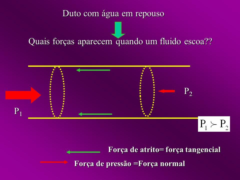 Quais forças aparecem quando um fluido escoa?.