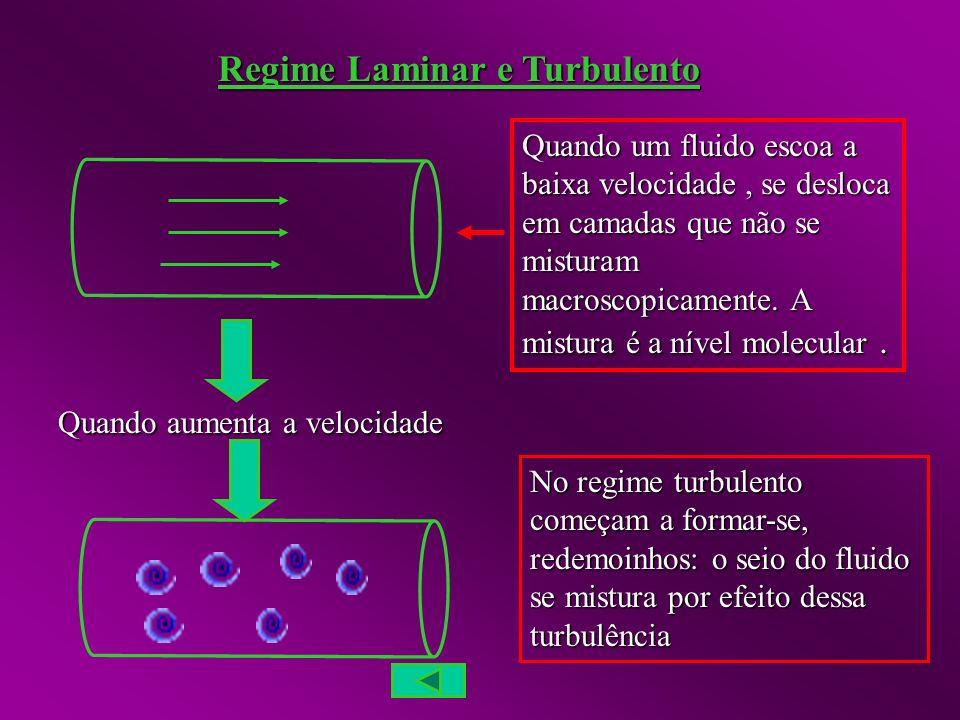 Regime Laminar e Turbulento Quando um fluido escoa a baixa velocidade, se desloca em camadas que não se misturam macroscopicamente.
