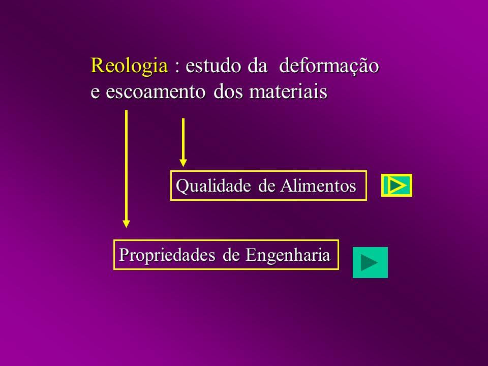 Reologia : estudo da deformação e escoamento dos materiais Qualidade de Alimentos Propriedades de Engenharia