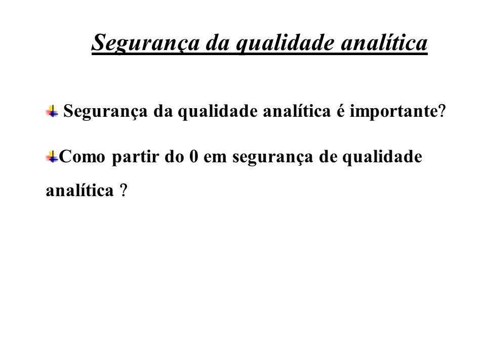Segurança da qualidade analítica Segurança da qualidade analítica é importante Como partir do 0 em segurança de qualidade analítica