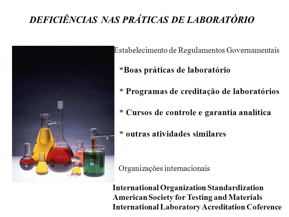 *Boas práticas de laboratório * Programas de creditação de laboratórios * Cursos de controle e garantia analítica * outras atividades similares DEFICI