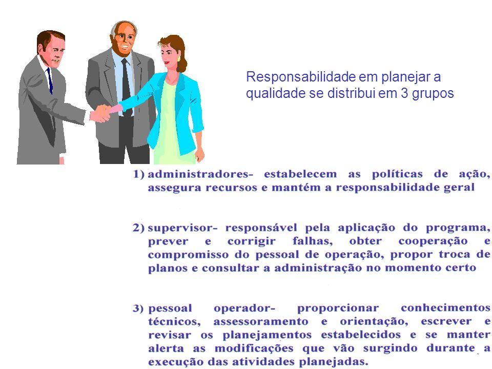 Responsabilidade em planejar a qualidade se distribui em 3 grupos