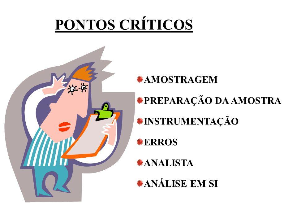 PONTOS CRÍTICOS AMOSTRAGEM PREPARAÇÃO DA AMOSTRA INSTRUMENTAÇÃO ERROS ANALISTA ANÁLISE EM SI