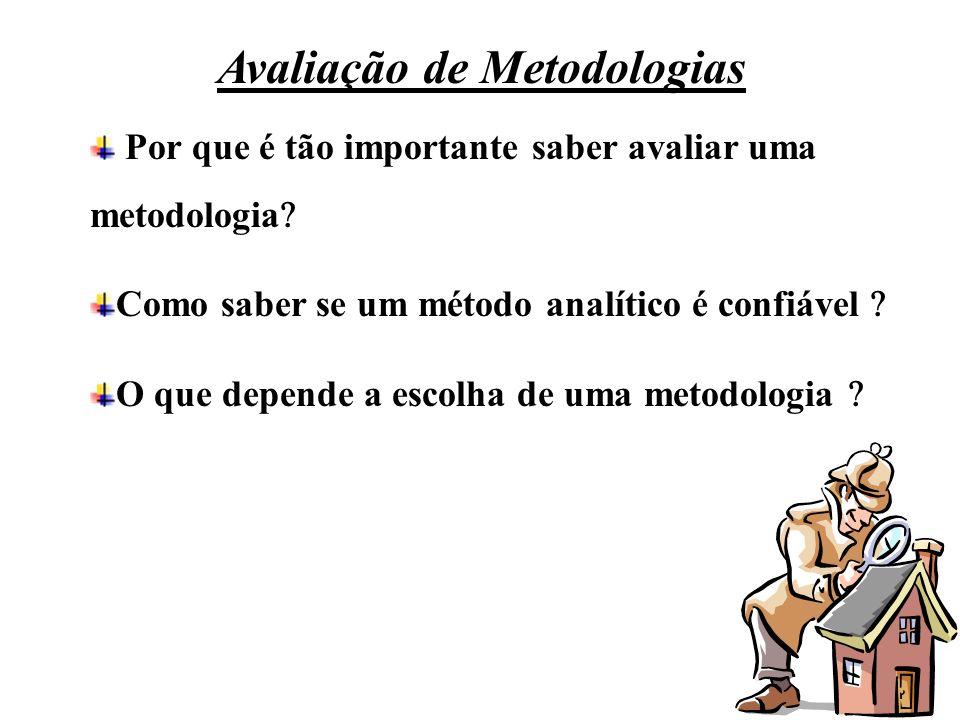 Avaliação de Metodologias Por que é tão importante saber avaliar uma metodologia Como saber se um método analítico é confiável O que depende a escolha