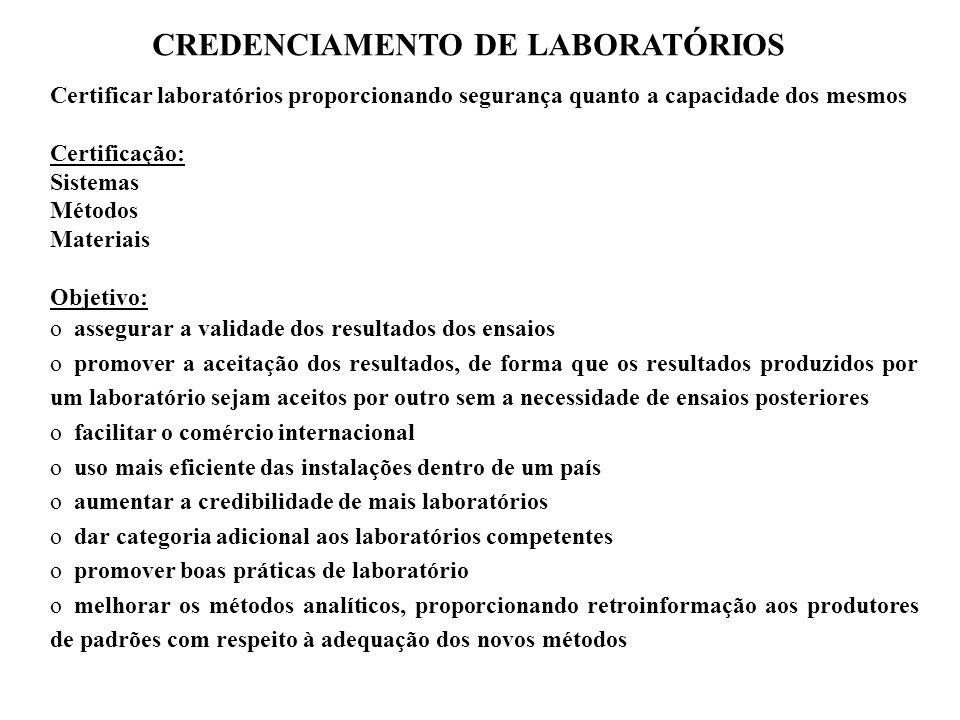 CREDENCIAMENTO DE LABORATÓRIOS Certificar laboratórios proporcionando segurança quanto a capacidade dos mesmos Certificação: Sistemas Métodos Materiai