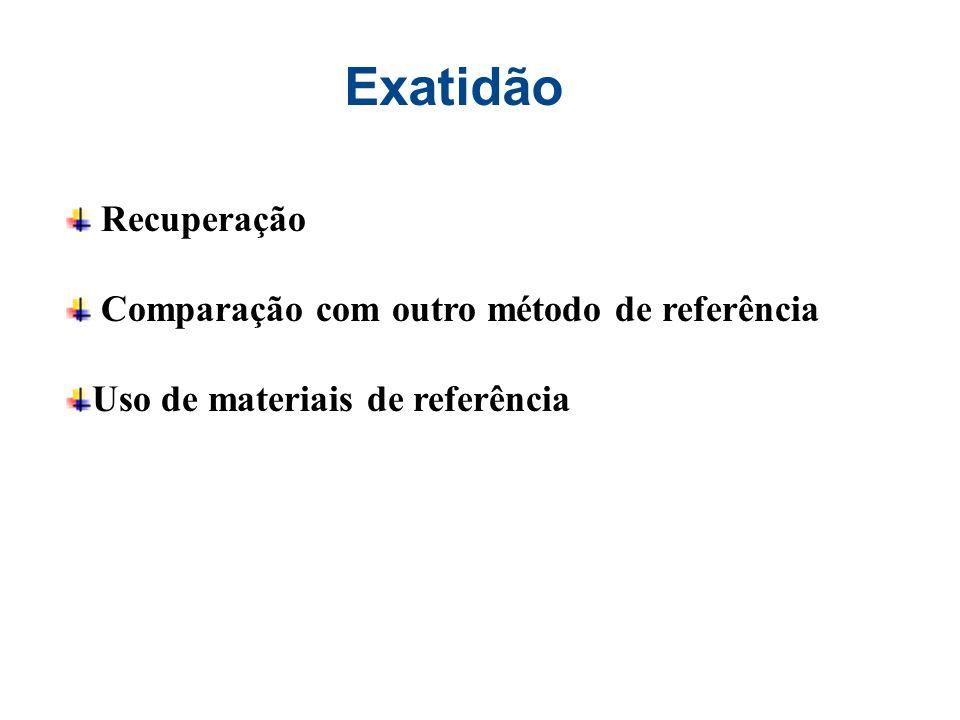 Exatidão Recuperação Comparação com outro método de referência Uso de materiais de referência