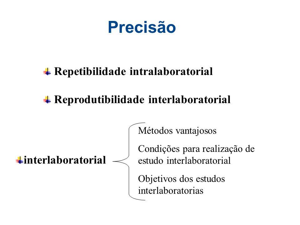 Precisão Repetibilidade intralaboratorial Reprodutibilidade interlaboratorial Métodos vantajosos Condições para realização de estudo interlaboratorial