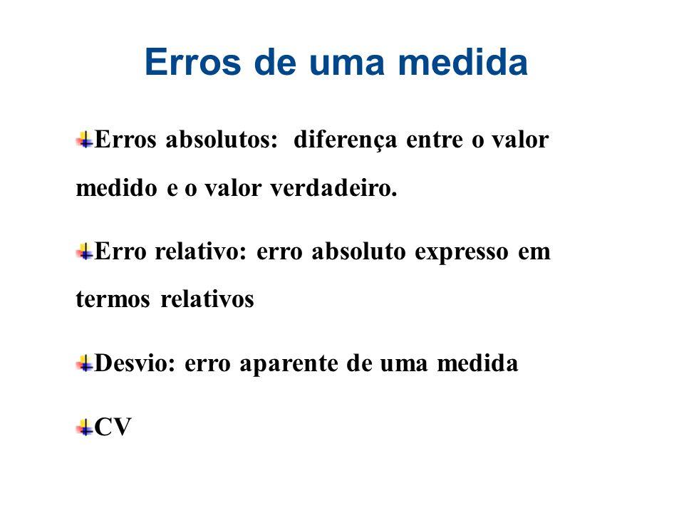 Erros absolutos: diferença entre o valor medido e o valor verdadeiro. Erro relativo: erro absoluto expresso em termos relativos Desvio: erro aparente