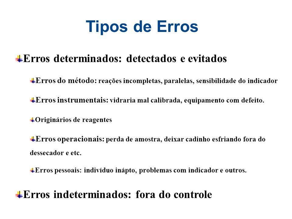 Tipos de Erros Erros determinados: detectados e evitados Erros do método: reações incompletas, paralelas, sensibilidade do indicador Erros instrumenta