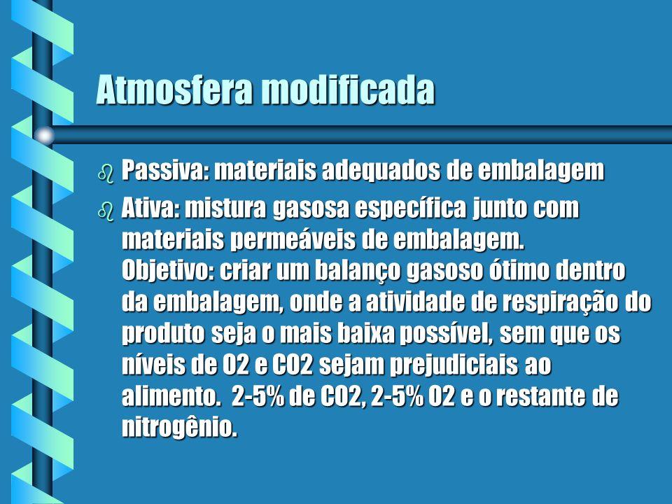 Atmosfera modificada Curva típica da variação da concentração gasosa dentro de uma embalagem de um vegetal embalado sob A.M.